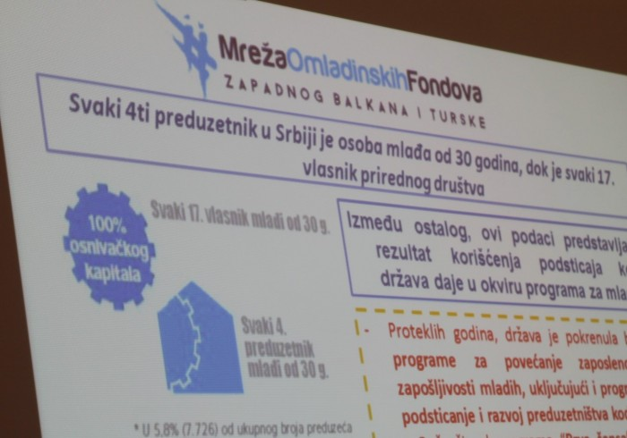 "AT THE ROUND TABLE ""YOUTH PARTICIPATION IN THE ECONOMY OF SERBIA"" THE FOUNDATION PRESENTED THE RESULTS OF THE RESEARCH ""YOUTH INDEX PARTICIPATION"""